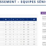 Site-Institutionnel-page-classement